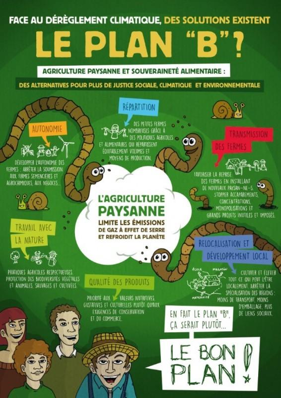 Agriculture et dérèglement climatique 3